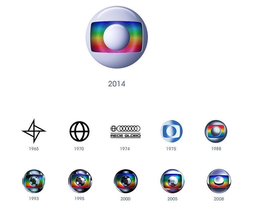 Evolução logos Rede Globo 50 anos