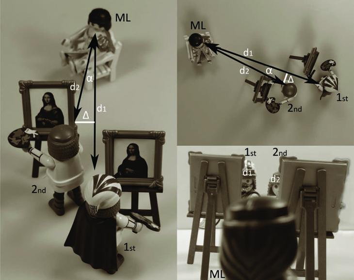 Playmobil Perspective reconstruction Monalisa