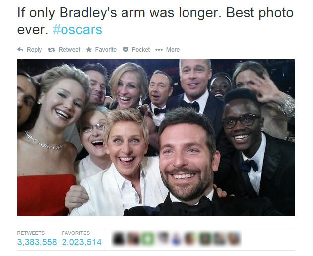 Selfie mais famoso da história tirado por Ellen DeGeneres durante transmissão do Oscar 2014 recebeu mais de 3 milhões de retweets - Reprodução