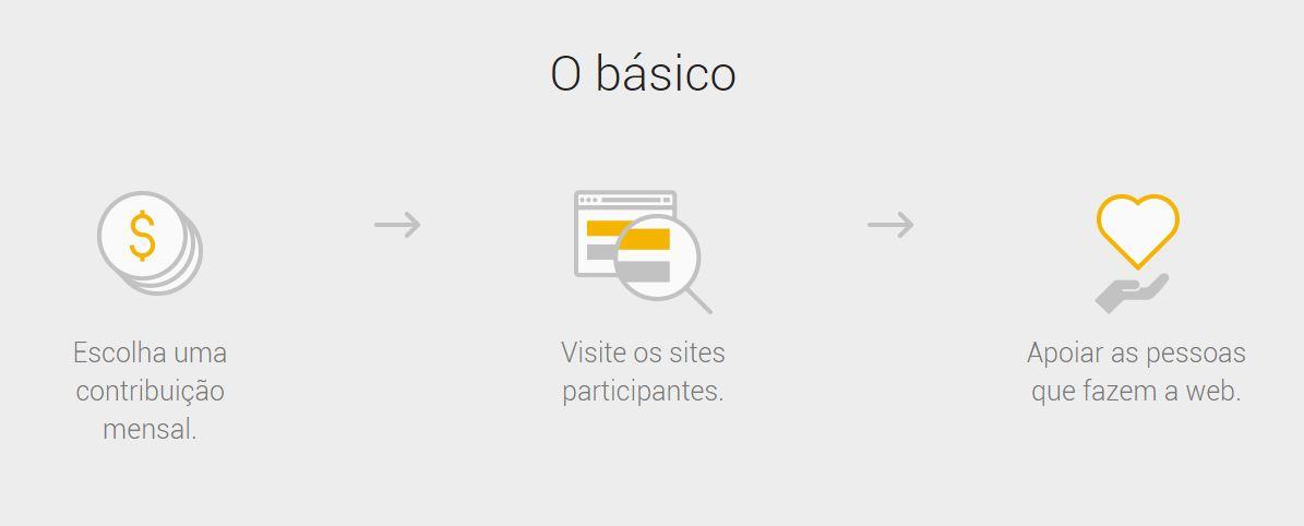 o-basico-escolha-uma-contribuicao-mensal-visite-os-sites-participantes-apoie-as-pessoas-que-fazem-web-geek-publicitario