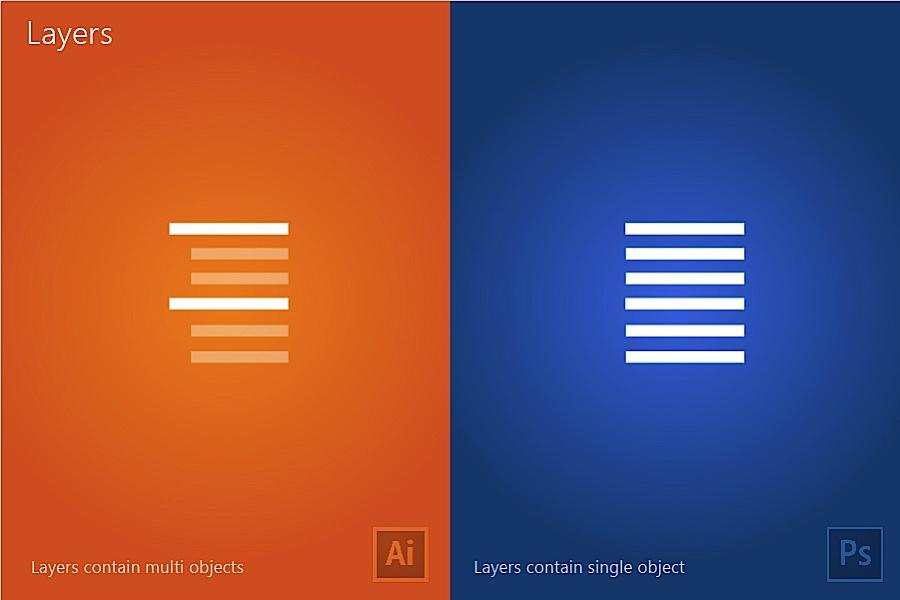 camada-illustrator-vs-photoshop-blog-geek-publicitario