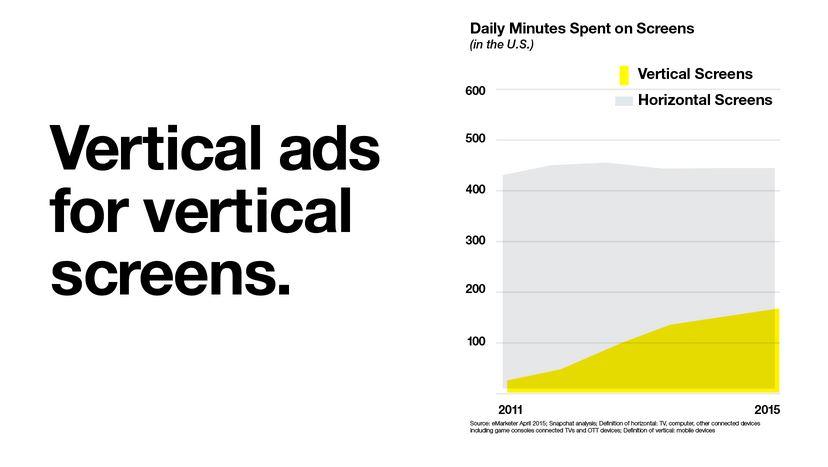 telas-verticais-estao-crescendo-blog-geek-publicitario