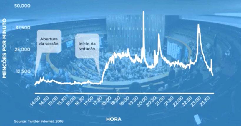 relatorio-pico-tuites-twitter-blog-gkpb