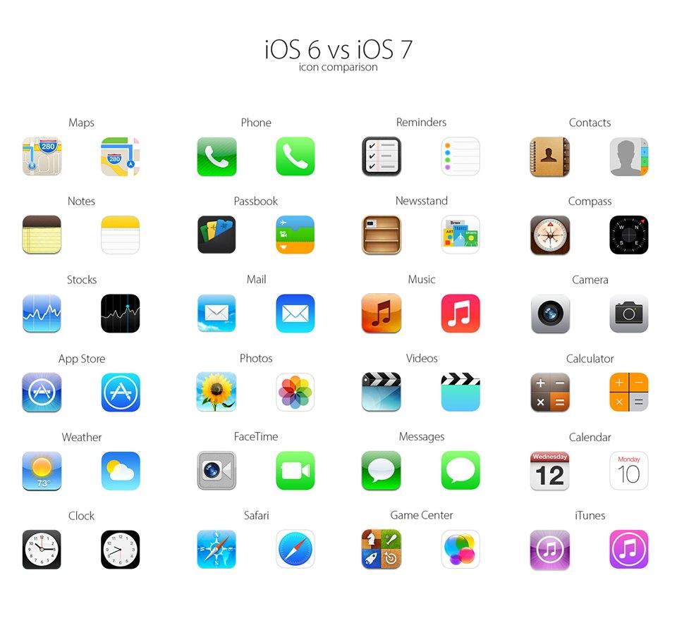 comparacao-icones-ios6-vs-ios7-blog-gkpb