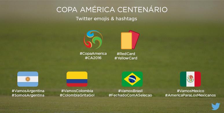 Twitter lança hashtags com emojis exclusivos para Copa América