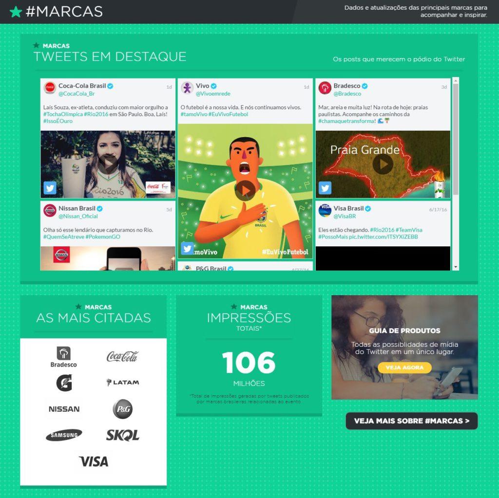 liveinsights-twitter-marcas-blog-gkpb