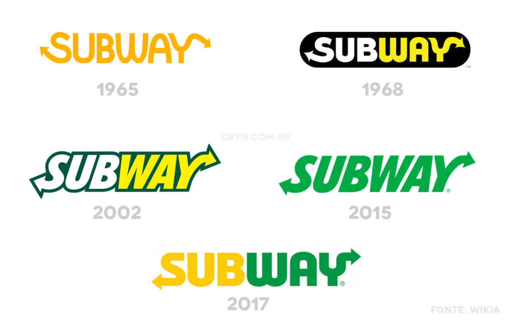 evolucao-logo-subway-blog-gkpb