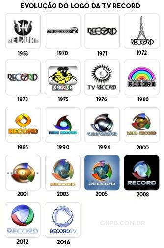 evolucao-logo-tv-record-blog-gkpb