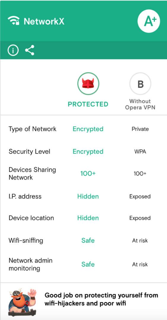 opera-vpn-teste-wi-fi