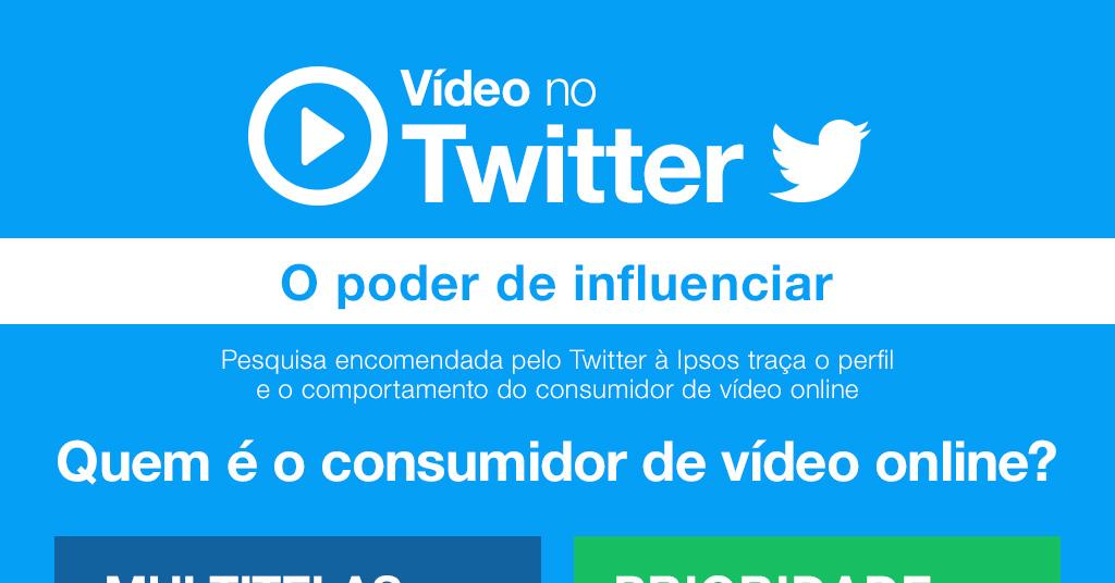 pesquisa-ipsos-video-no-twitter