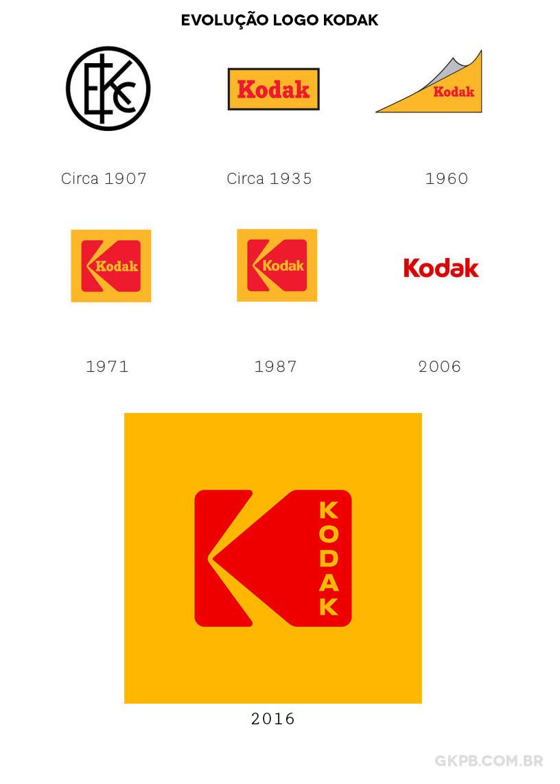 evolucao-logo-kodak-1907-2016
