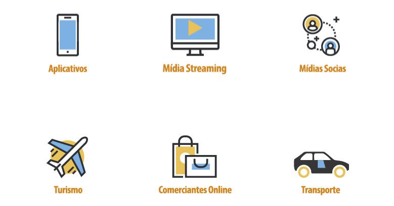 Dia do Consumidor: como o brasileiro consome no mundo digital?