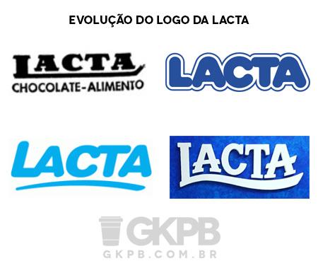 Evolução logos Lacta
