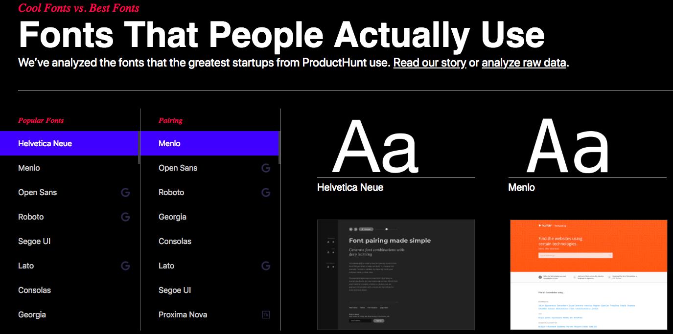Estudo mostra quais são as tipografias favoritas das