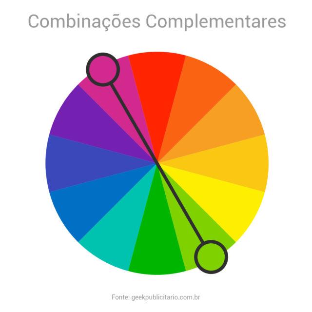 Círculo cromático indicando um exemplo de esquema de combinações complementares. Neste caso a cor vermelho-arroxeado e amarelo-esverdeado.