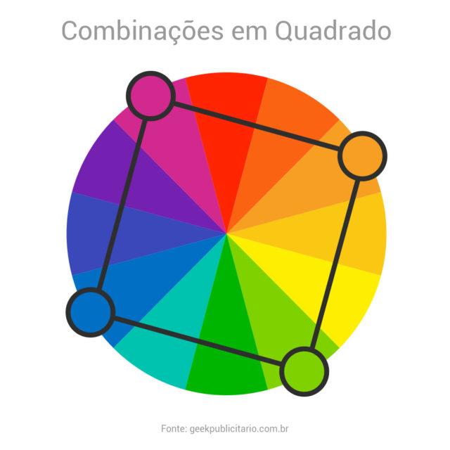 Círculo cromático indicando um exemplo de esquema de combinações em quadrado. Neste caso, as cores vermelho-arroxeado, laranja, amarelo-esverdeado e azul.
