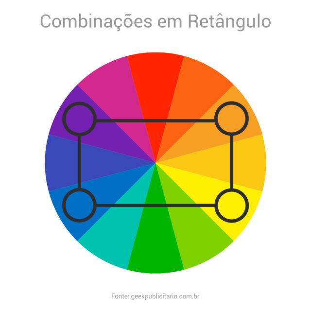 Círculo cromático indicando um exemplo de esquema de combinações em retângulo. Neste caso, as cores roxo, laranja, amarelo e azul.