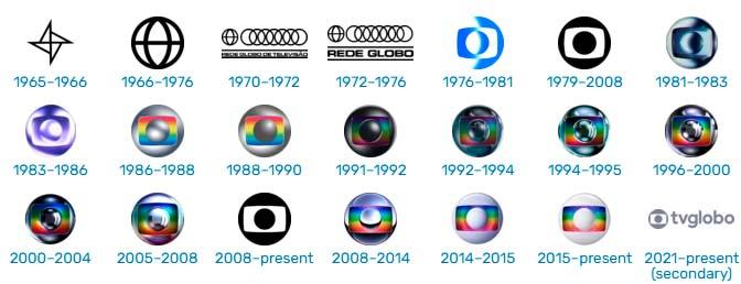 Histórico de logotipos da Globo - Logopedia
