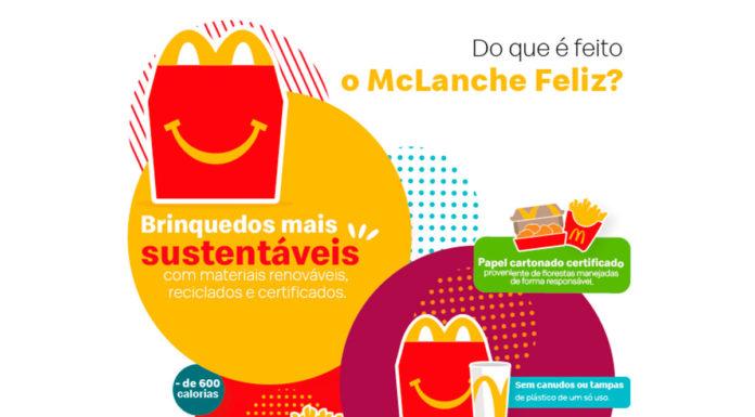 Anúncio do McDonald's que terá seus brindes sustentáveis.
